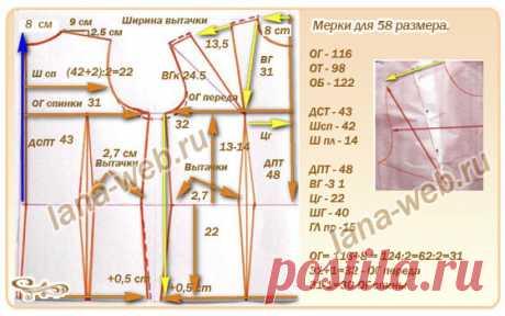 Мерки и выкройки-основы для 50-58 размеров