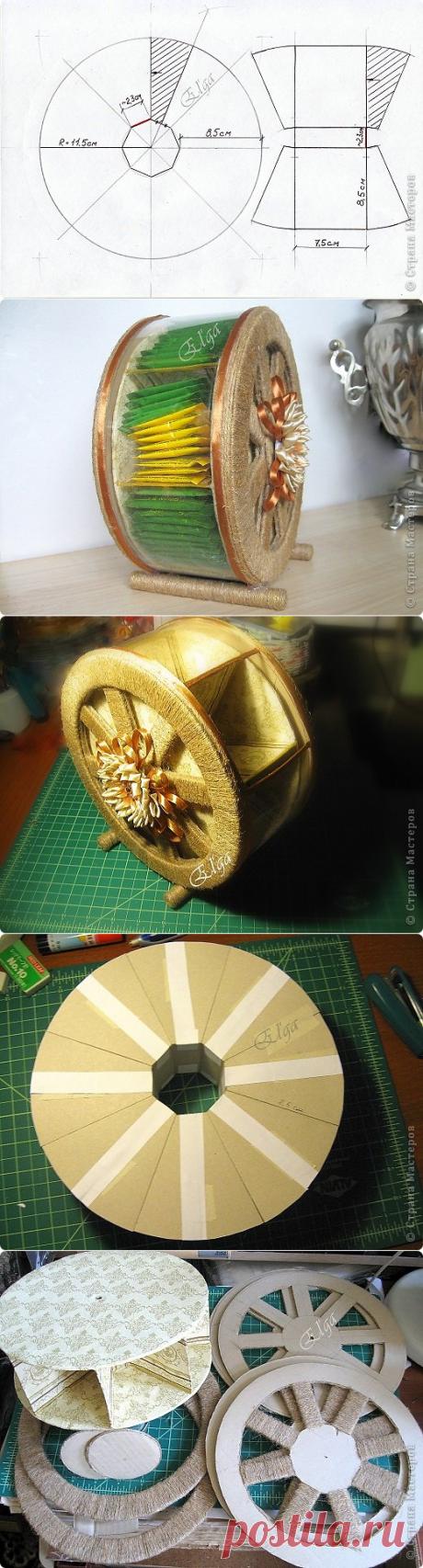 Колесо для чайных пакетиков — Сделай сам, идеи для творчества - DIY Ideas