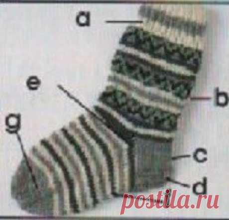 Общие правила вязания носков. | Вязаные носки, чулки, тапочки Вязаные носки. Общие правила вязания носков. Поэтапоное описание вязания носков. Вязание носков на 5-ти спицах. Связать носки.