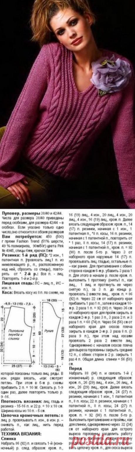 Пуловер. Обсуждение на Блоги на Труде
