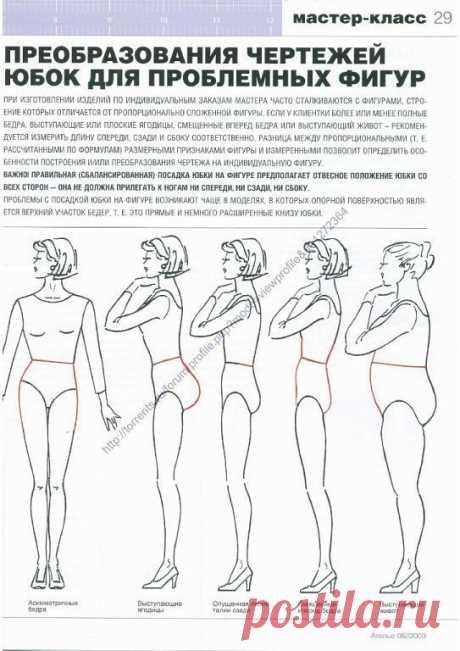 Преобразования чертежей юбок для проблемных фигур