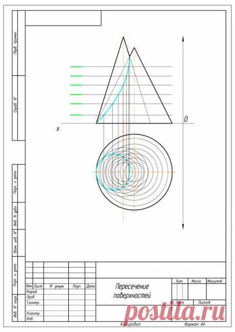 Пересечение поверхностей двух конусов. Вариант 16. Начертательная геометрия