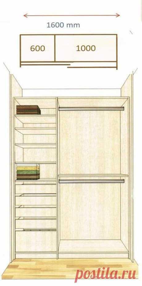 Как спланировать шкаф   Наши дома