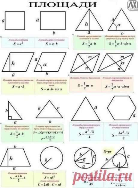 Формулы вычисления площади различных геометрических фигур / Взлом логики