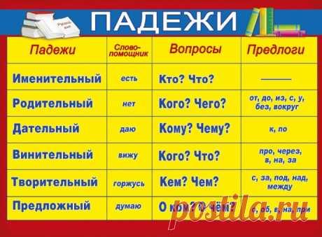 15 падежей русского языка, из которых в школе изучают только 6