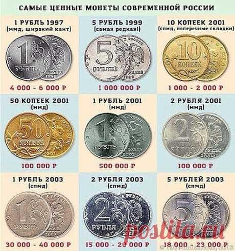 Те, у кого остались монеты СССР, могут стать миллионерами... Старая мелочь может стоить очень дорого. Среди 5 копеек, особенно много ценных монет. Вот этот довольно внушительный список: 5 копеек 1924 г., цена - 700 руб. 5 копеек 1927 г., цена - 5 500-6 000 руб. 5 копеек 1929 г., цена - 550 руб. 5 копеек 1933 г., цена - 15 000 руб. 5 копеек 1934 г., цена - 5 000-5 500 руб. 5 копеек 1935 г. (старого образца), цена - 5 000 руб. 5 копеек 1935 г. (нового образца), цена - 700 ру...