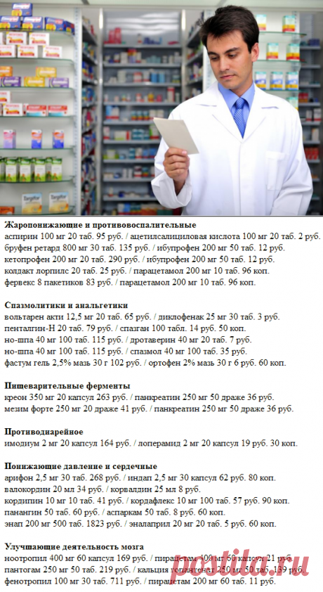 «Ох и Дурят нашего брата!»... Какие бывают хитрости в аптеках...