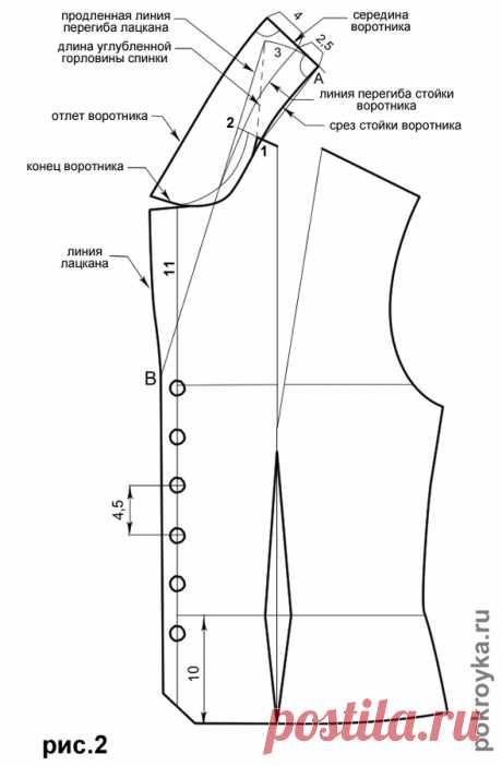 Выкройка блузки с открыто-отложным воротником | pokroyka.ru-уроки кроя и шитья