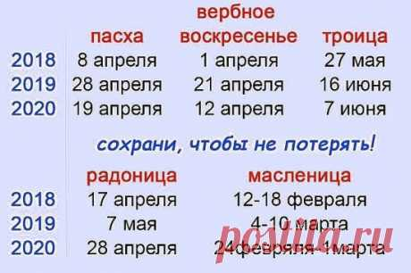 Important dates 2018-2020g. KEEP NOT to LOSE!\u000aEastern Orthodox liturgical calendar of 2018