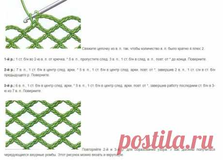 Сетка - крючком, где применяется, как вяжется, 100 схем и идей использования сетки