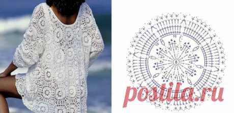 Мотивы для вязания платья крючком: фото и схемы