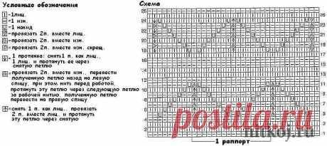 Юбочки спицами от Натальи Пищидиной » Ниткой - вязаные вещи для вашего дома, вязание крючком, вязание спицами, схемы вязания