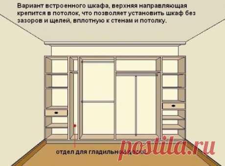 Как сделать шкаф-купе своими руками — Сделай сам, идеи для творчества - DIY Ideas