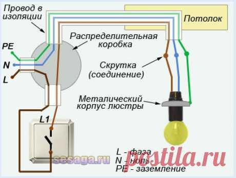 Как подключить люстру, определить заземление и ноль - инструкция | Для дома, для семьи