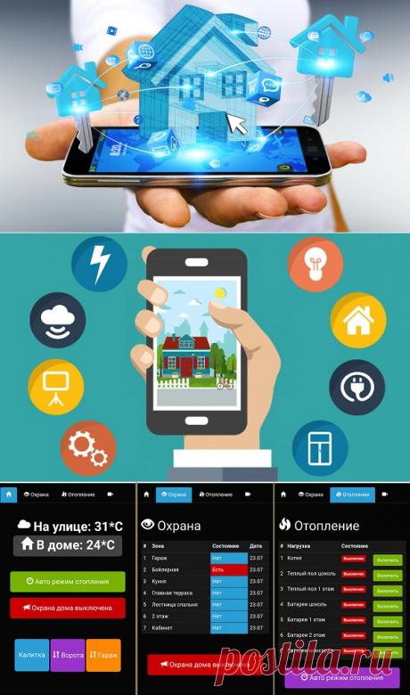 Смартфон управляет «умным домом» | Мобильный оазис