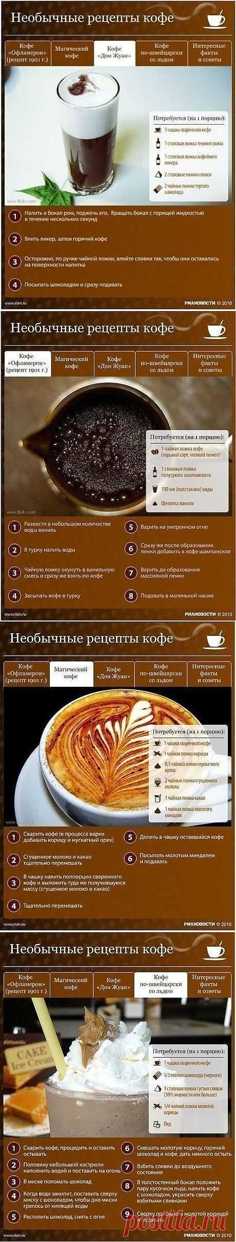 Интересные рецепты кофе.