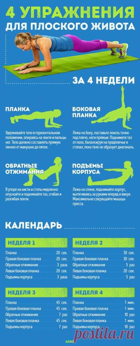 4 упражнения, чтобы уменьшить живот всего за 4 недели | Всегда в форме!