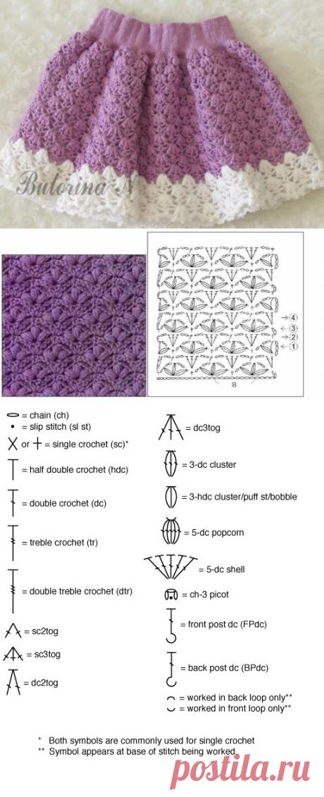 Free crochet skirt patterns   Free Crochet Patterns