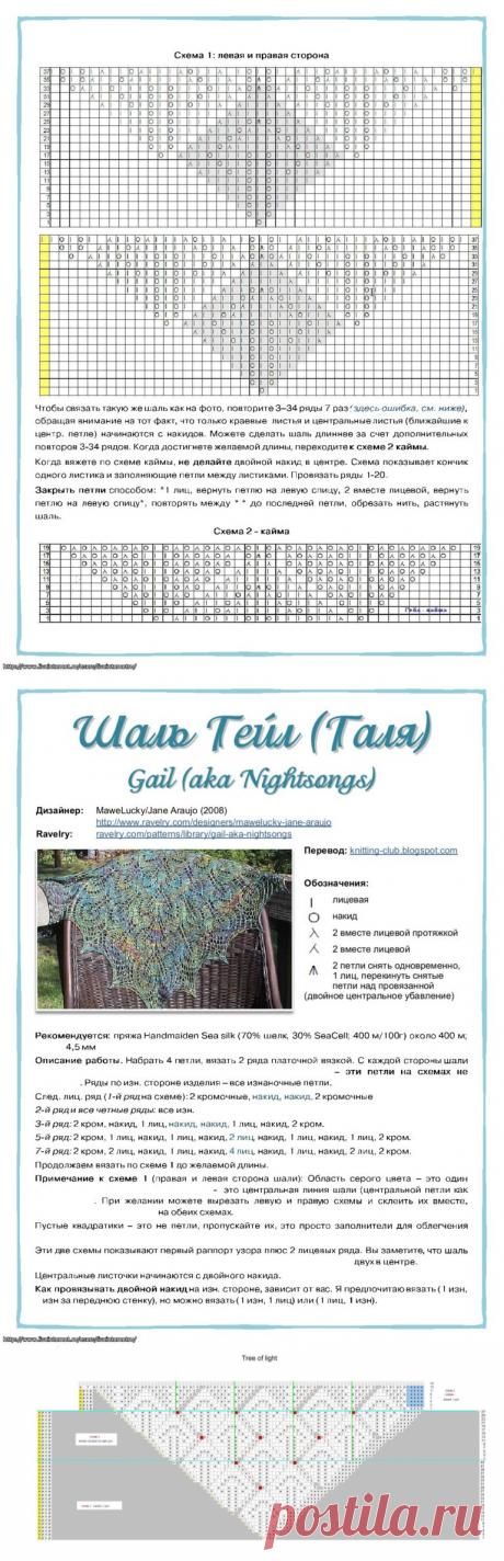 Ажурная шаль Гейл спицами - схема, описание и видео