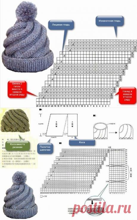 Очень милая шапочка, простая в исполнении — Сделай сам, идеи для творчества - DIY Ideas