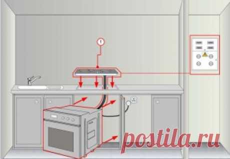 Установка и подключение варочной панели своими руками - инструкция