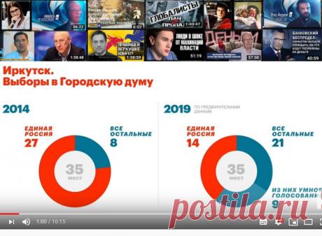Единая Россия проиграла в нескольких регионах | Pravdoiskatel