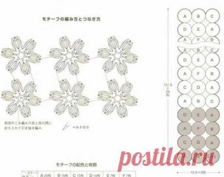 La bufanda de los motivos de flores