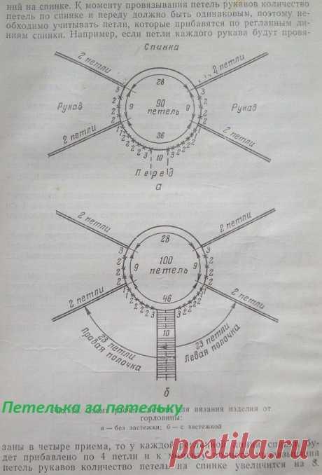 Петелька за петельку - Вязание спицами и крючком - Page 16