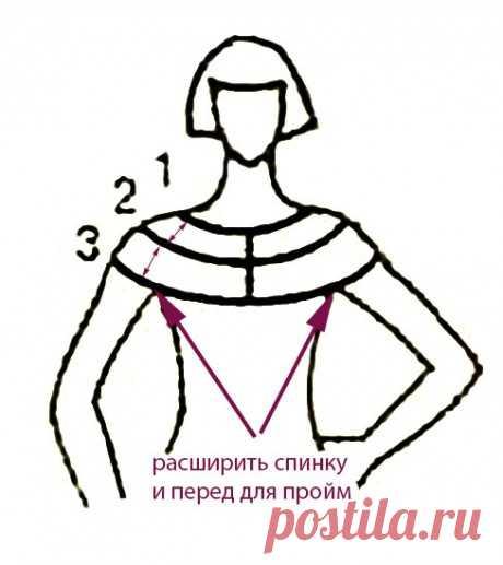 Кокетка спицами, 26 схем, описаний и расчетов для вязания кокетки, Узоры для вязания спицами