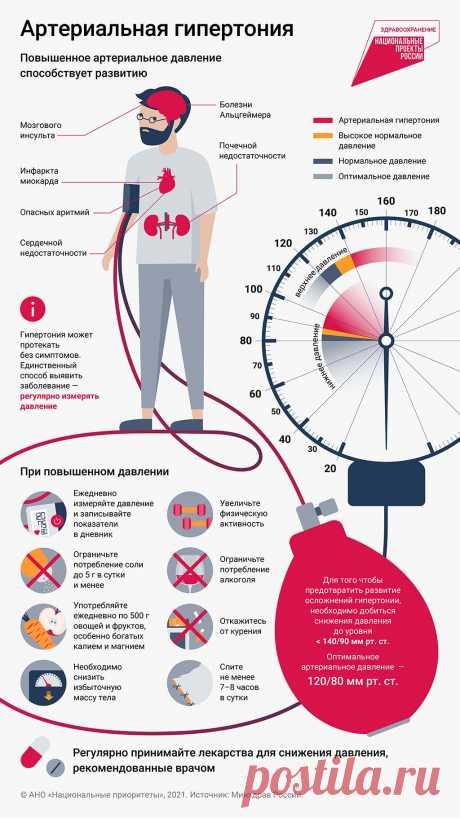 Чтобы сердце не болело: чем опасна артериальная гипертензия и как ее избежать