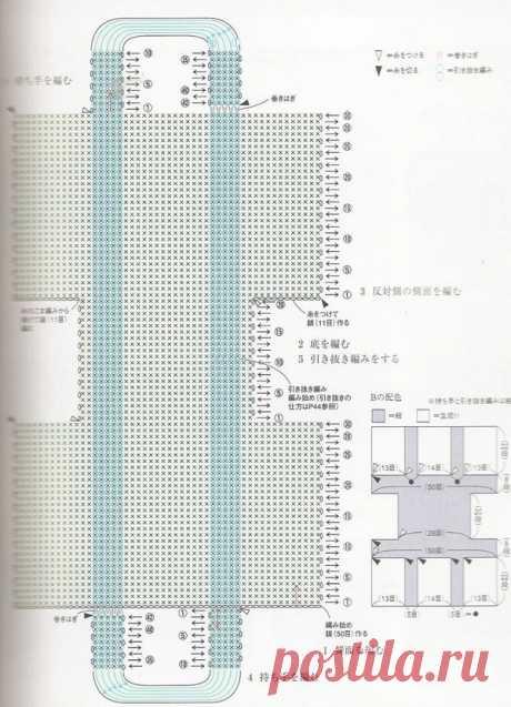 Схема простой сумки