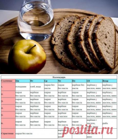 Великий пост в 2016 году: календарь питания по дням
