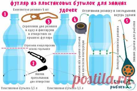 Суперский футляр для зимних удочек | Кухня рыбака | Яндекс Дзен