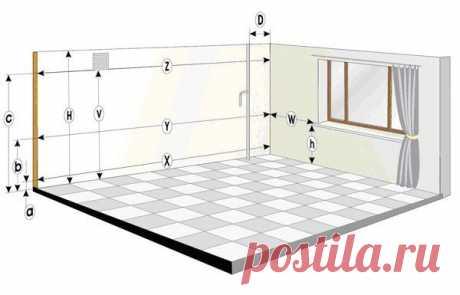 Делаем ремонт Кухни При выборе мебели на кухню следует обратить внимание на следующие параметры: «Х» - длина кухни на высоте цоколя; «Y» - длина кухни на высоте столешницы; «Z» - длина кухни на высоте навесных полок; Случается, что эти параметры отличаются между собой на несколько сантиметров, хотя в идеале должны быть равны. «D» - расстояние от стены до газовой трубы; «V» - высота кухни от пола до вентиляционной решетки; «Н» - высота кухни; «h» - расстояние от пола до подоконника; «W» -…