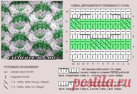 Двухцветные узоры спицами со схемами (7 вариантов для вдохновения) | 38 рукоделок | Яндекс Дзен
