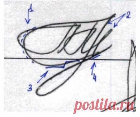 Почерковедческая экспертиза – один из видов идентификации личности. Она основана на исследовании признаков почерка, текста, отобразившихся в рукописных документах. Круг объектов исследования в рамках почерковедческой экспертизы весьма обширен. Потребность в проведении почерковедческой экспертизы возникает при наличии основания сомневаться в выполнении подписи лицом, от имени которого она значится, при необходимости установления факта выполнения записи с подражанием почерку другого лица.