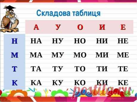 (3) На флешку вчителю