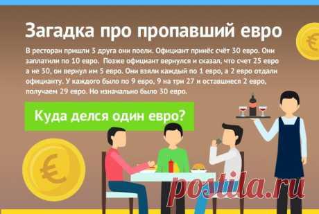 Загадка про троих друзей и 30 евро