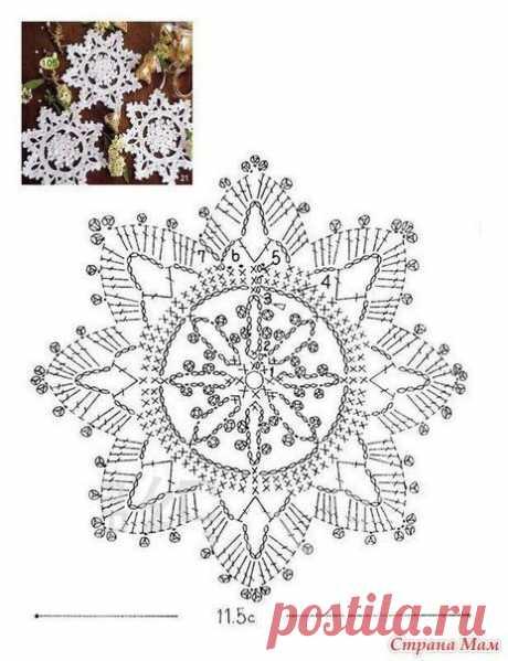 Снежинки из категории Интересные идеи – Вязаные идеи, идеи для вязания