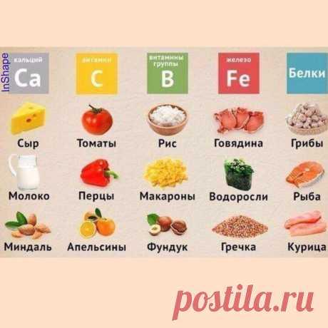 Название: А какие любимые продукты в Вашем рационе? #InShape #еда #витамины #белки  #вкусноиполезно #фитнесрацион | Food, Fruit, Perfect body Найдено в Google. Источник: pinterest.com
