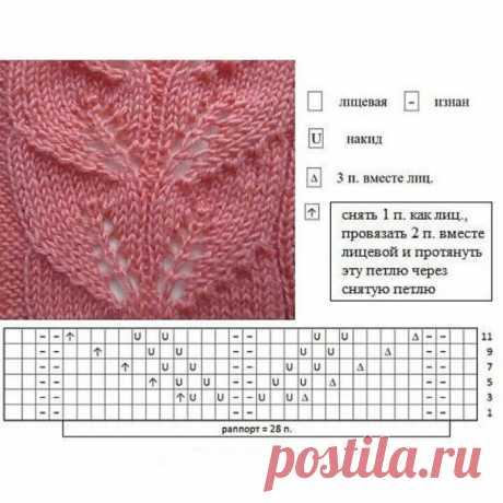 Узор «листики» спицами: варианты выполнения, схемы и фото