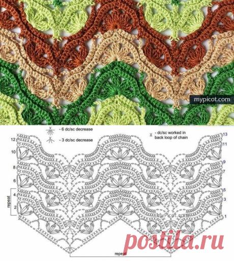 Многоцветный узор крючком со схемой. Схема красивого узора миссони   Домоводство для всей семьи.