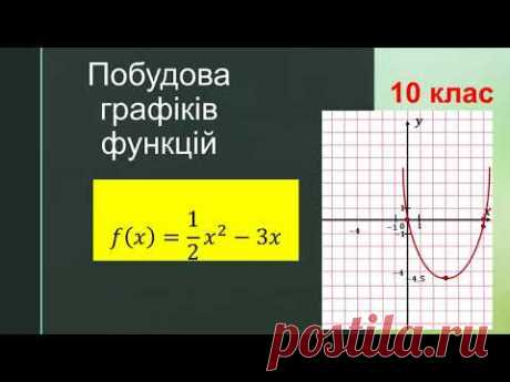 Дослідити функцію за допомогою похідної та побудувати її графік. (10 клас)