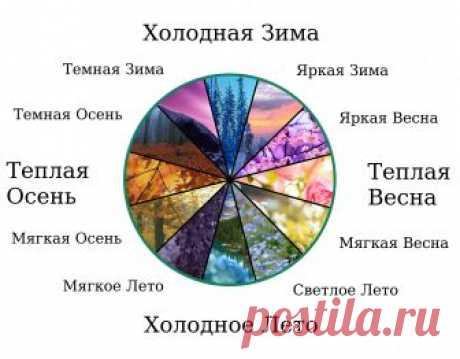 Какие бывают цветотипы внешности: весна, лето, осень, зима