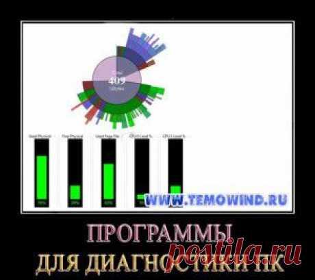 Программа для диагностики компьютера | Блог Дмитрия Валиахметова | Компьютер для чайников