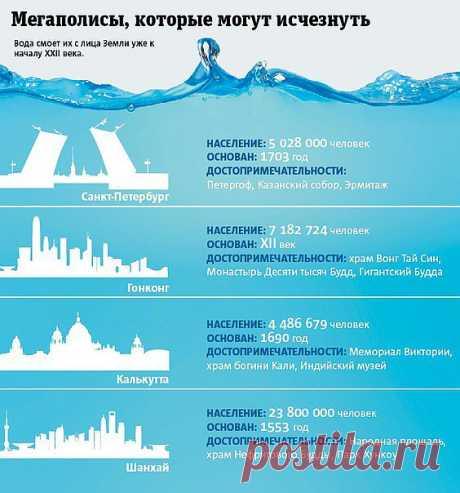 Три крупных мегаполиса через 100 лет уйдут под воду - 15 Декабря 2013 - Паранормальные новости- НЛО, чупакабра и другие