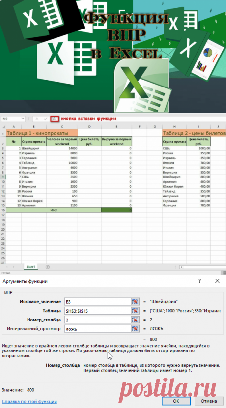 Изучаем Excel с основ ║Часть 5║ | Ты ж программист! | Яндекс Дзен
