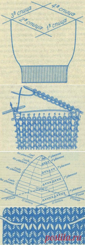 Варежки. Техника вязания варежек. Образование отверстия для большого пальца. Убавление петель варежки. Вязание большого пальца. Использование узоров при круговом вязании. Вязание спицами. Вязание на спицах.