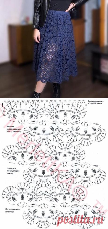 Юбки крючком. 12 моделей со схемами.   Блог про вязание   Яндекс Дзен