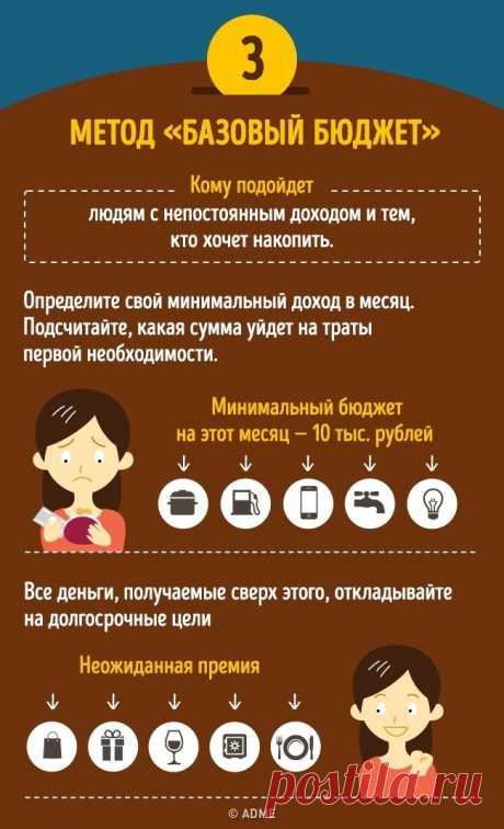 4 золотых правила, как тратить, чтобы на все хватало | Professionali.ru